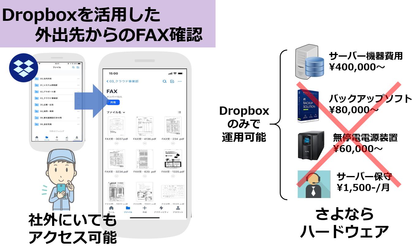 Dropboxモバイル画面