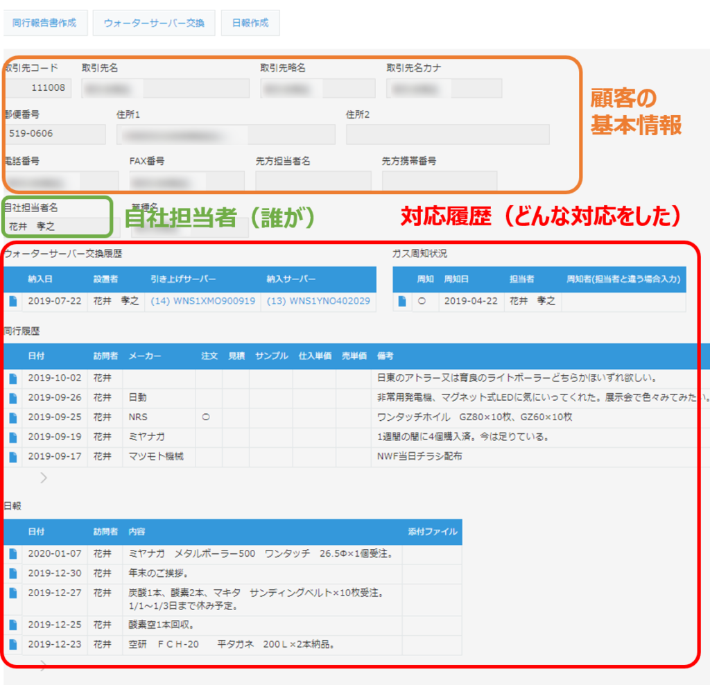 kintone日報アプリ