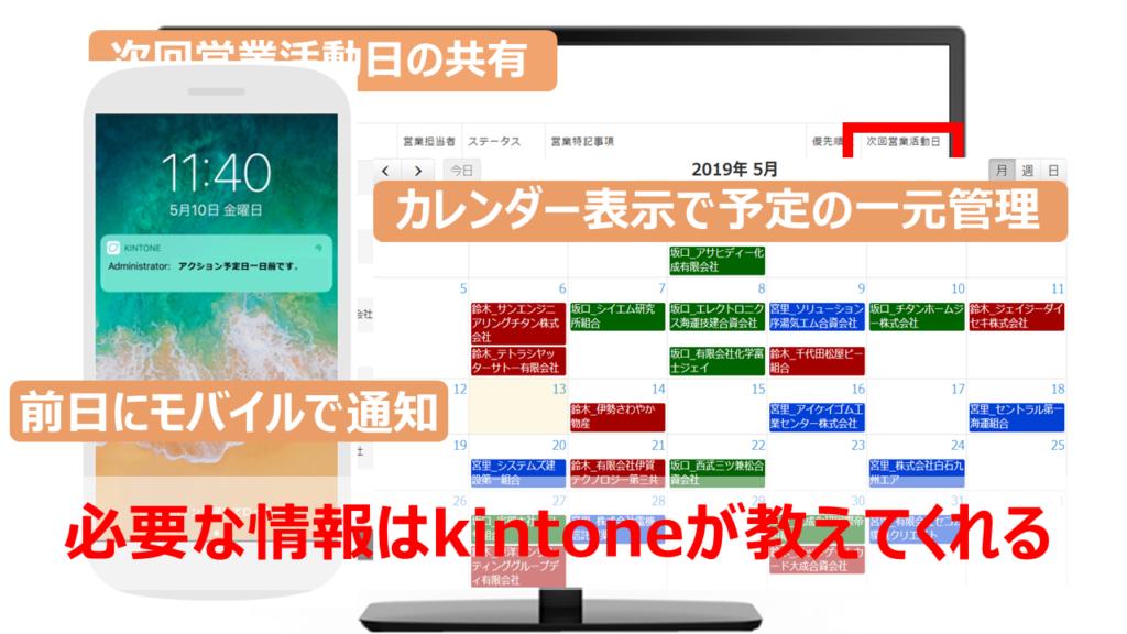 kintone活用イメージ003