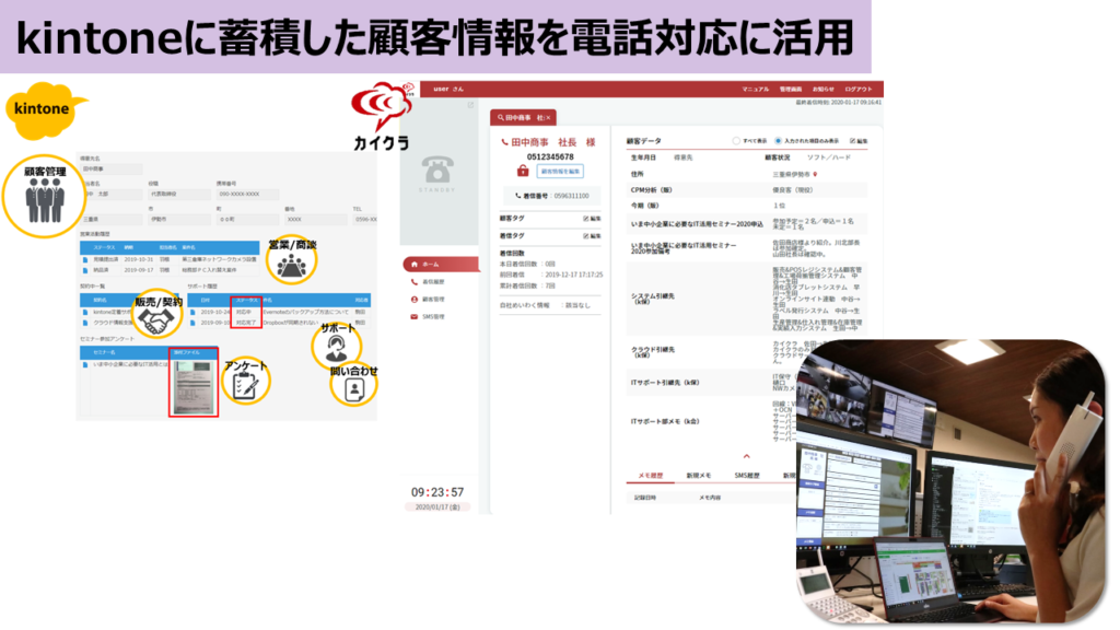 kintone・シンカCTI・カイクラ連携