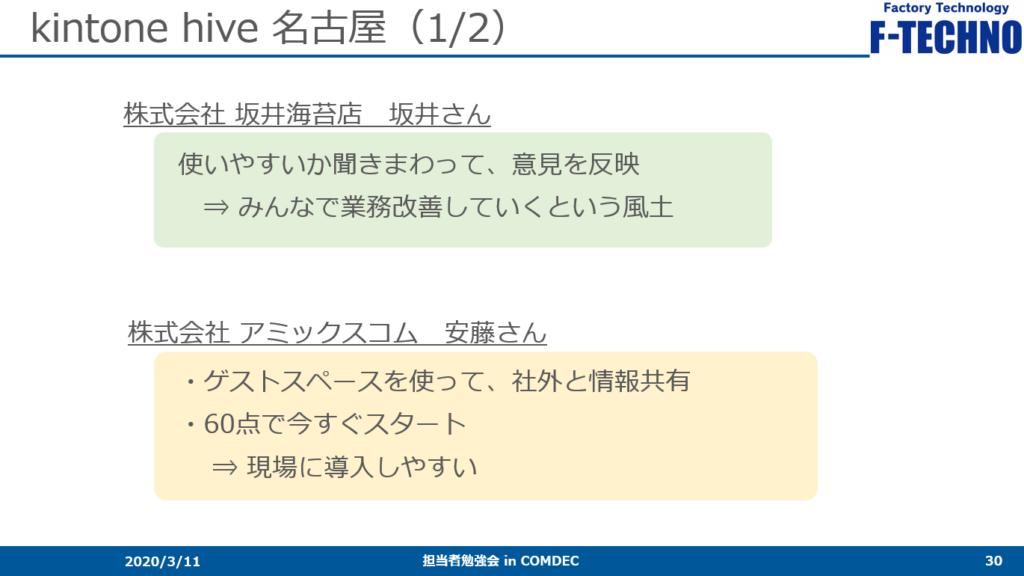 kintone hive 002