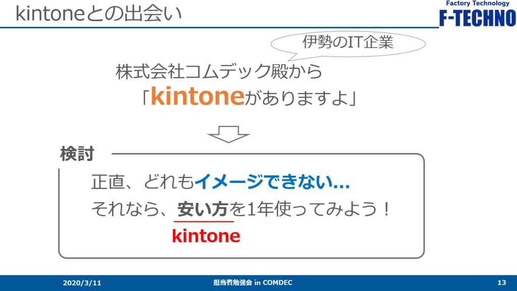kintoneとの出会い