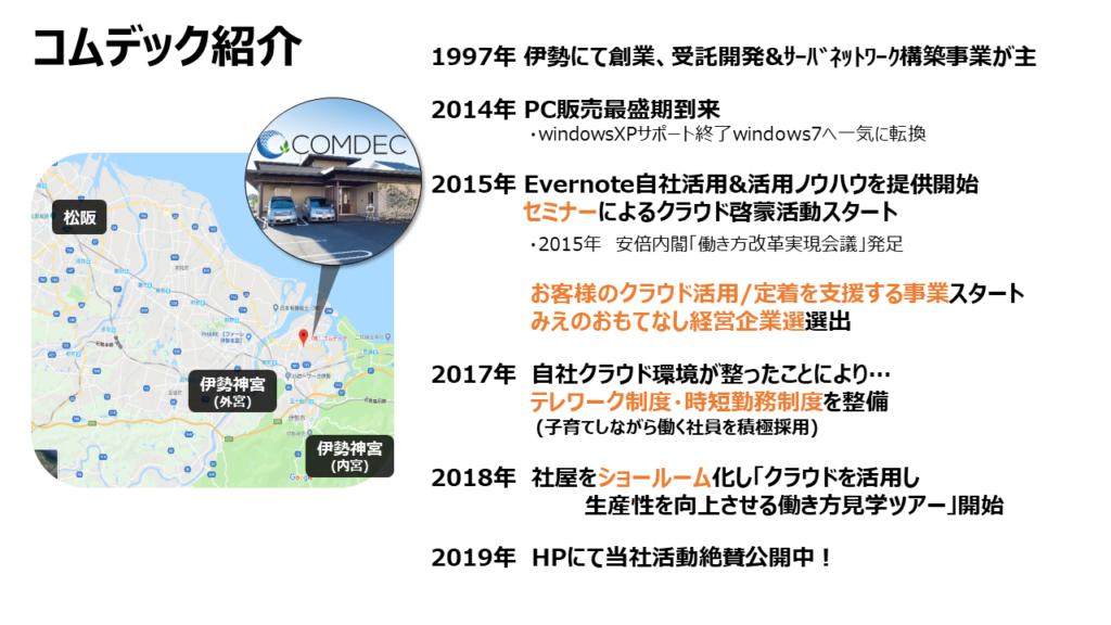 コムデック紹介